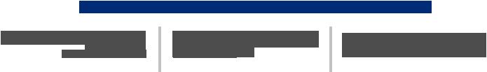 Hausarztpraxis Drs. med. Bücker und Dr. med. Philipp Ärztepartnerschaft mbB - Logo